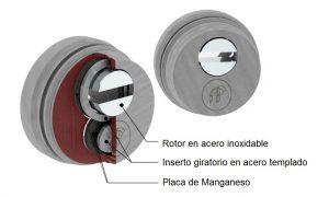 Despice-núcleo-protector-acorazado-para-puertas-acorazadas